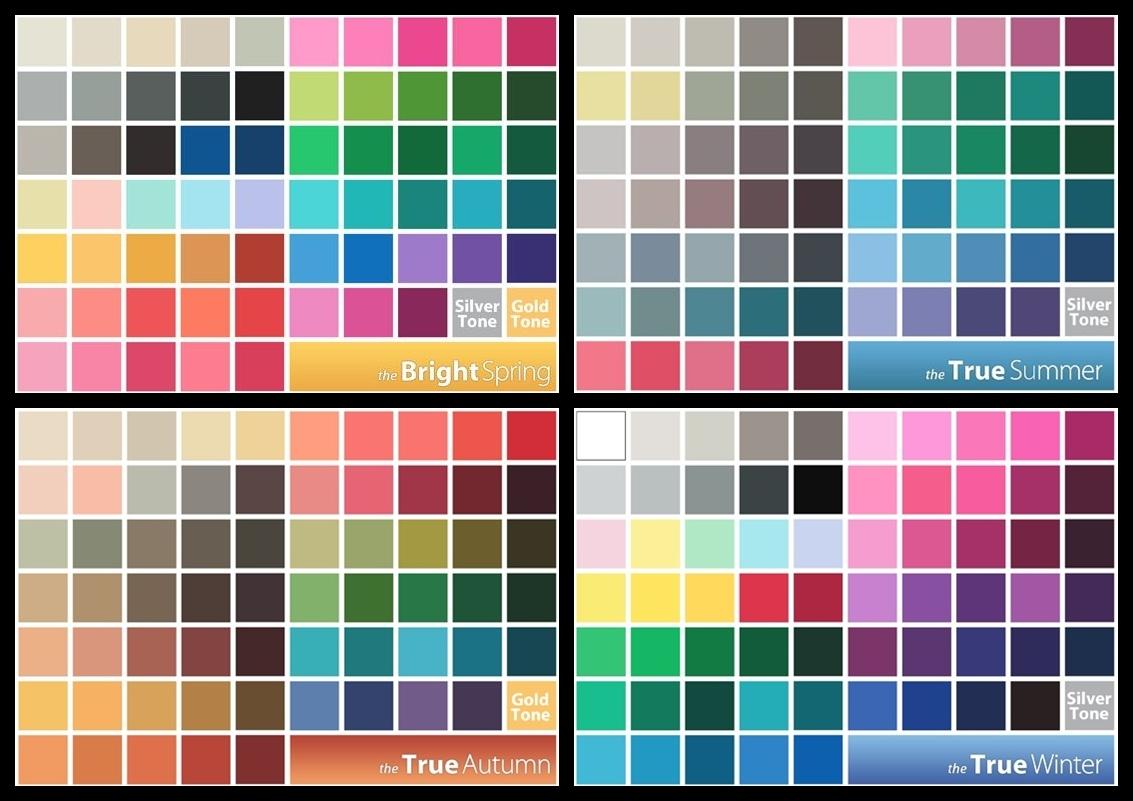 analiza cromatica - gama culori anotimpuri